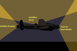 Schéma montrant l'arc de tir de bombardiers britanniques